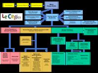 Organigramme mairie en date de novembre 2020